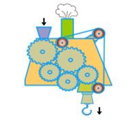 体には各部分があり、それぞれがそれぞれの仕事をすることで、全体を円滑に動かすことができる。